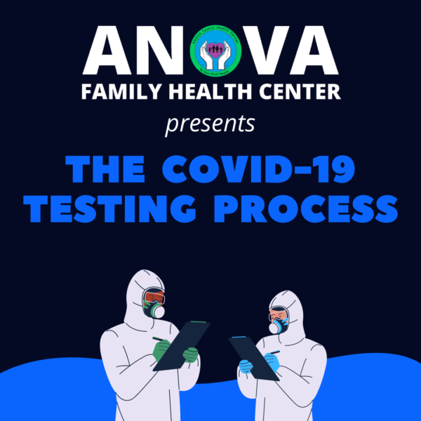 ANOVA Family Health Center presents: The COVID-19 Testing Process. (Animation shows two COVID-19 Testers writing on clip boards.)