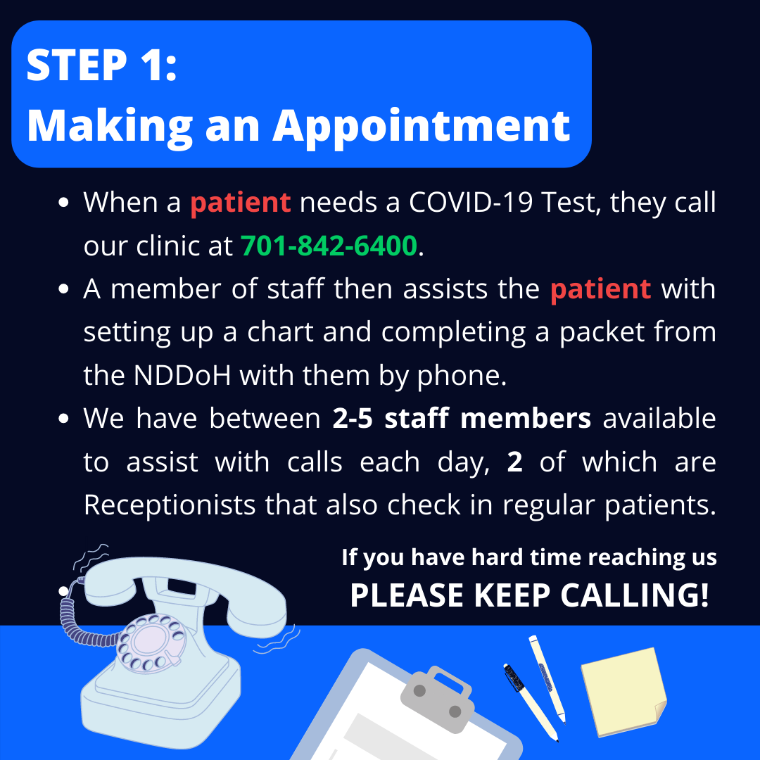 Step 1: Making an Appointment. When a patient needs a COVID-19 Test, they call our clinic at 701-842-6400. A member of staff then assists the patient with setting up a chart and completing a packet from the NDDoH with them by phone. We have between 2-5 staff members available to assist with calls each day, 2 of which are Receptionists that also check in regular patients. If you have a hard time reaching us, please keep calling! (The Animation shows a ringing telephone and a desk with a clipboard and office supplies.)